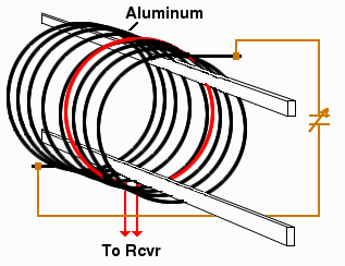 Helical MW Antenna