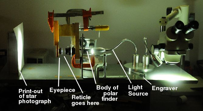Crude optical bench